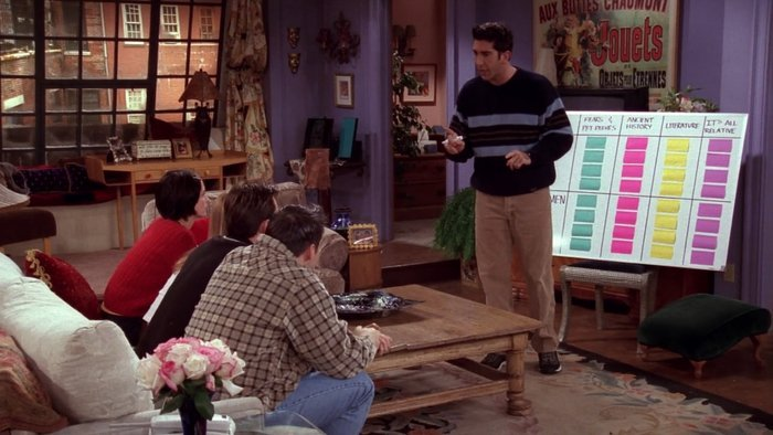 Ultimate Quiz From Friends: Ross Geller Edition